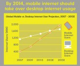2011 mobile statistics stats facts infographic crop